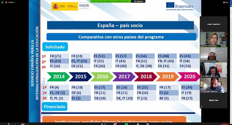 Jornada informativa del SEPIE sobre la nueva convocatoria de Másteres Conjuntos Erasmus Mundus